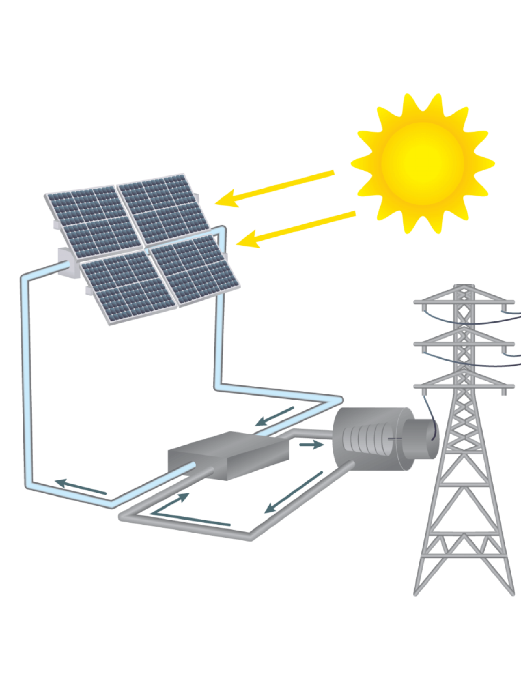 Energy Transformations Robot Hardware Kit