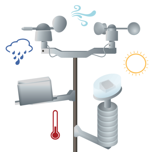 Weather Station Robot Unit